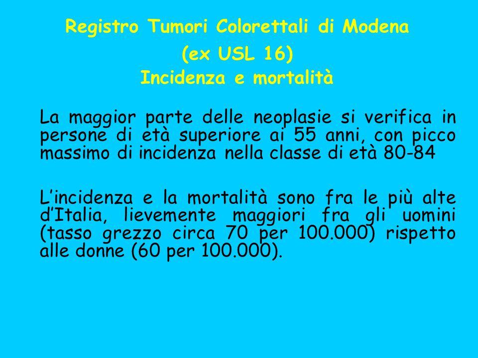 Registro Tumori Colorettali di Modena (ex USL 16) Incidenza e mortalità La maggior parte delle neoplasie si verifica in persone di età superiore ai 55 anni, con picco massimo di incidenza nella classe di età 80-84 Lincidenza e la mortalità sono fra le più alte dItalia, lievemente maggiori fra gli uomini (tasso grezzo circa 70 per 100.000) rispetto alle donne (60 per 100.000).