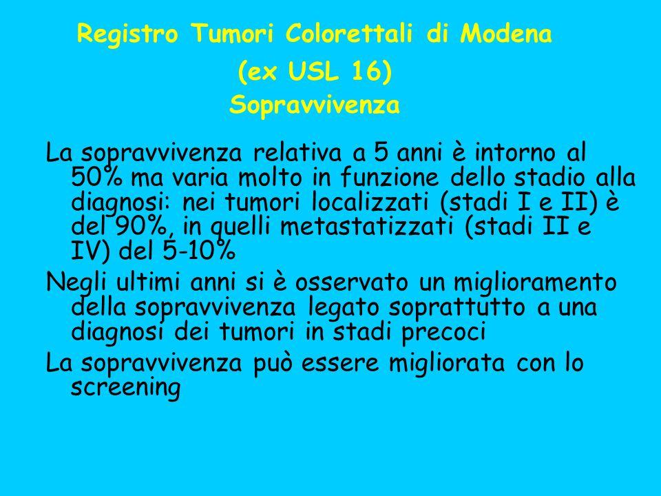 Registro Tumori Colorettali di Modena (ex USL 16) Sopravvivenza La sopravvivenza relativa a 5 anni è intorno al 50% ma varia molto in funzione dello stadio alla diagnosi: nei tumori localizzati (stadi I e II) è del 90%, in quelli metastatizzati (stadi II e IV) del 5-10% Negli ultimi anni si è osservato un miglioramento della sopravvivenza legato soprattutto a una diagnosi dei tumori in stadi precoci La sopravvivenza può essere migliorata con lo screening