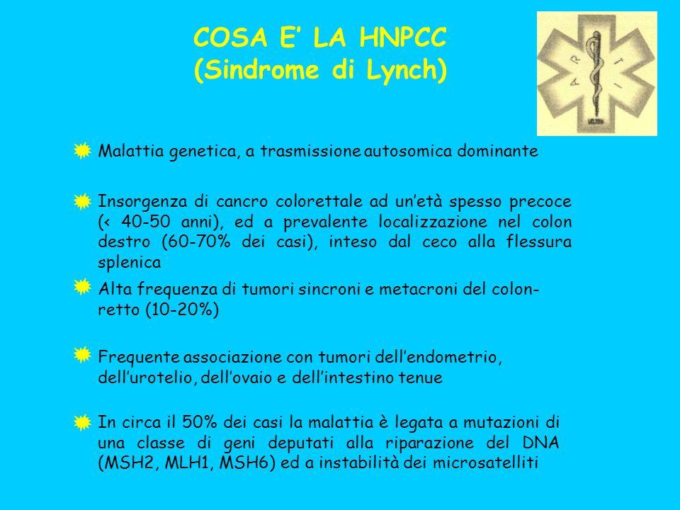 COSA E LA HNPCC (Sindrome di Lynch) Malattia genetica, a trasmissione autosomica dominante Insorgenza di cancro colorettale ad unetà spesso precoce (< 40-50 anni), ed a prevalente localizzazione nel colon destro (60-70% dei casi), inteso dal ceco alla flessura splenica Alta frequenza di tumori sincroni e metacroni del colon- retto (10-20%) Frequente associazione con tumori dellendometrio, dellurotelio, dellovaio e dellintestino tenue In circa il 50% dei casi la malattia è legata a mutazioni di una classe di geni deputati alla riparazione del DNA (MSH2, MLH1, MSH6) ed a instabilità dei microsatelliti