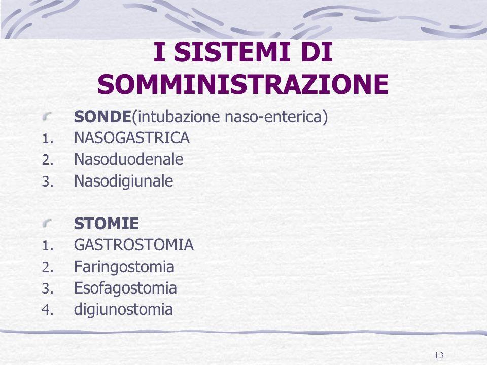 13 I SISTEMI DI SOMMINISTRAZIONE SONDE(intubazione naso-enterica) 1. NASOGASTRICA 2. Nasoduodenale 3. Nasodigiunale STOMIE 1. GASTROSTOMIA 2. Faringos