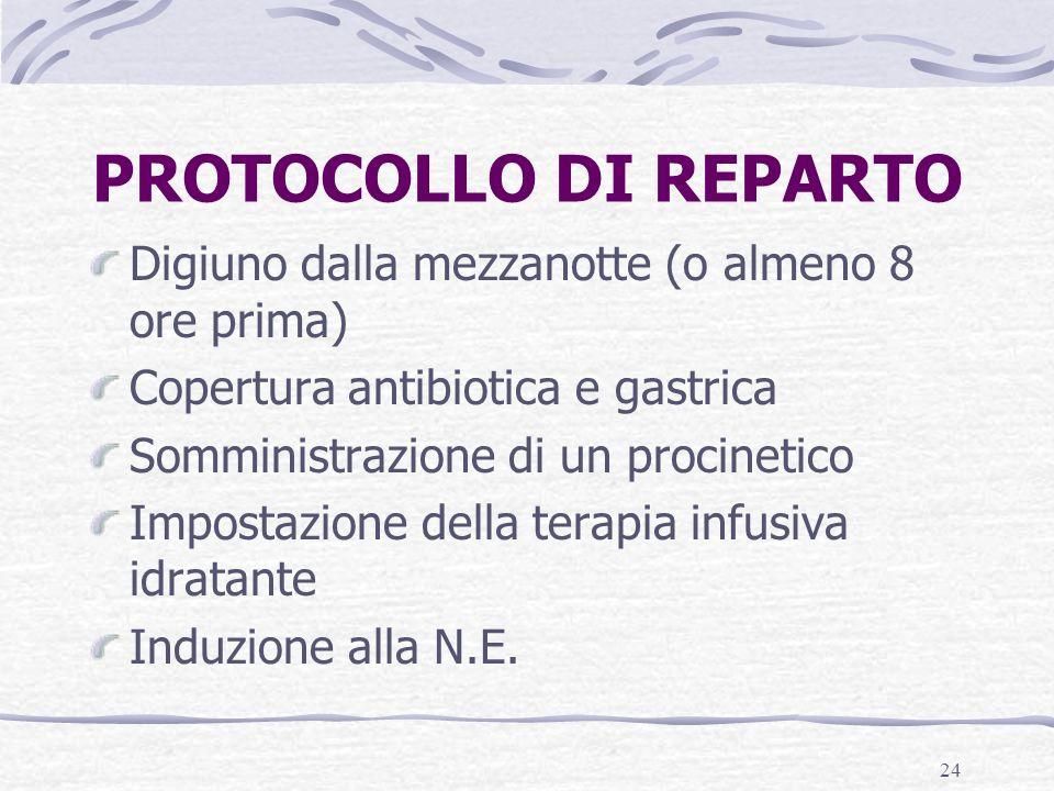 24 PROTOCOLLO DI REPARTO Digiuno dalla mezzanotte (o almeno 8 ore prima) Copertura antibiotica e gastrica Somministrazione di un procinetico Impostazione della terapia infusiva idratante Induzione alla N.E.
