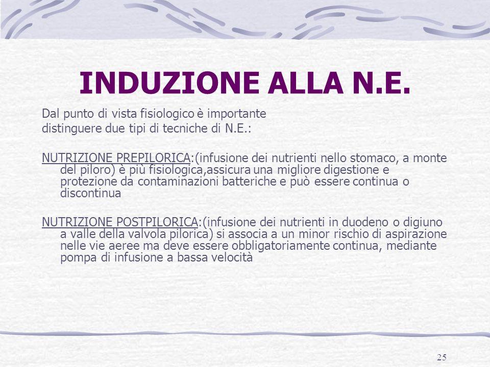 25 INDUZIONE ALLA N.E. Dal punto di vista fisiologico è importante distinguere due tipi di tecniche di N.E.: NUTRIZIONE PREPILORICA:(infusione dei nut