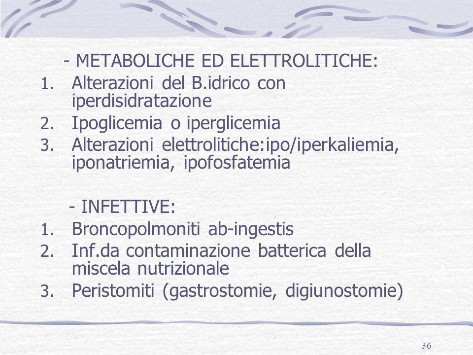 36 - METABOLICHE ED ELETTROLITICHE: 1. Alterazioni del B.idrico con iperdisidratazione 2. Ipoglicemia o iperglicemia 3. Alterazioni elettrolitiche:ipo