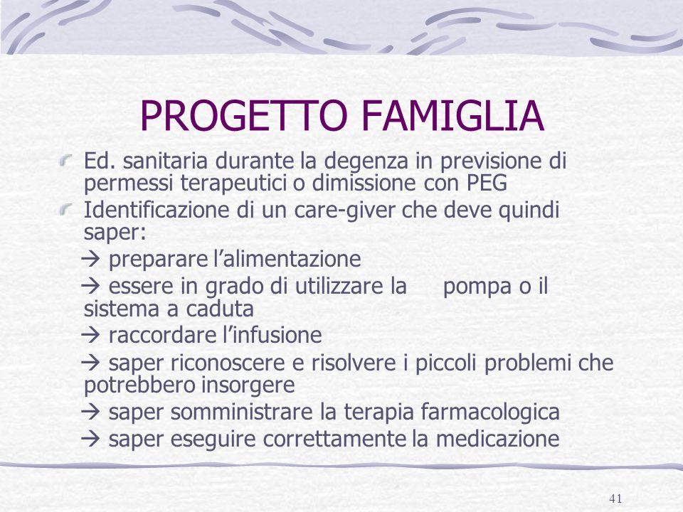 41 PROGETTO FAMIGLIA Ed. sanitaria durante la degenza in previsione di permessi terapeutici o dimissione con PEG Identificazione di un care-giver che