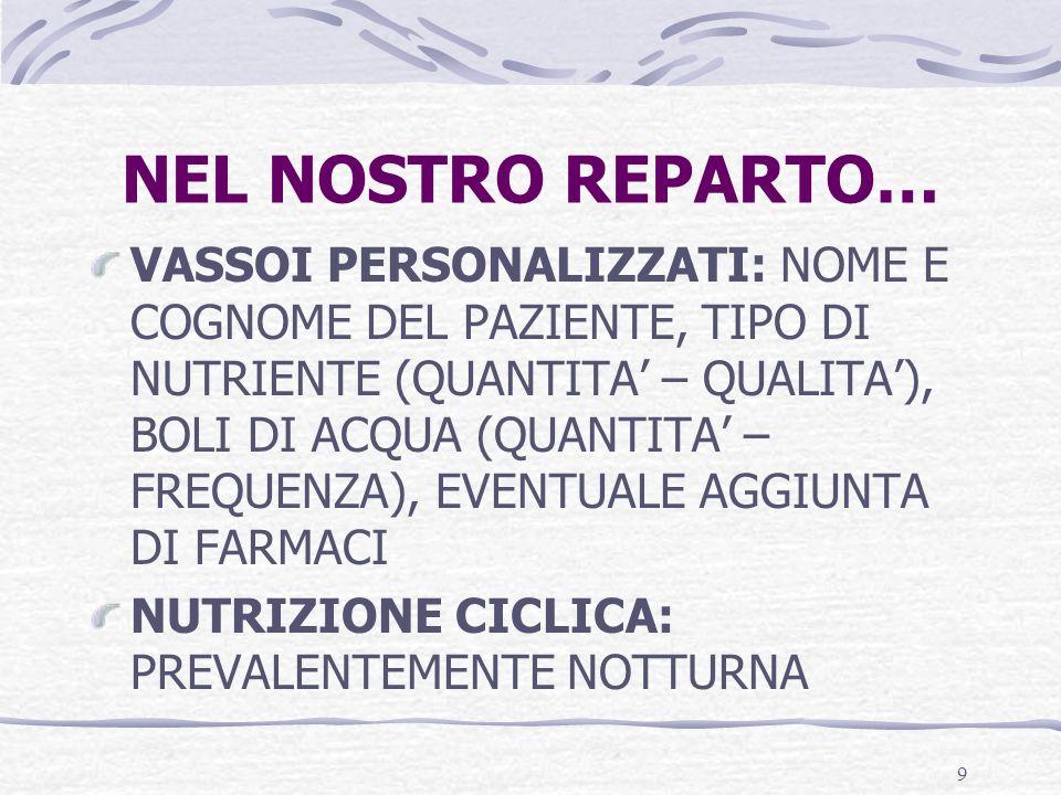 9 NEL NOSTRO REPARTO… VASSOI PERSONALIZZATI: NOME E COGNOME DEL PAZIENTE, TIPO DI NUTRIENTE (QUANTITA – QUALITA), BOLI DI ACQUA (QUANTITA – FREQUENZA), EVENTUALE AGGIUNTA DI FARMACI NUTRIZIONE CICLICA: PREVALENTEMENTE NOTTURNA