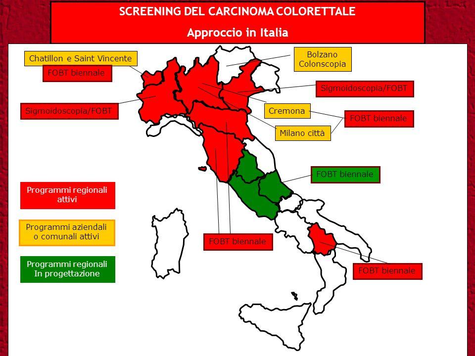 SCREENING DEL CARCINOMA COLORETTALE Approccio in Italia Programmi regionali attivi Programmi aziendali o comunali attivi Programmi regionali In proget