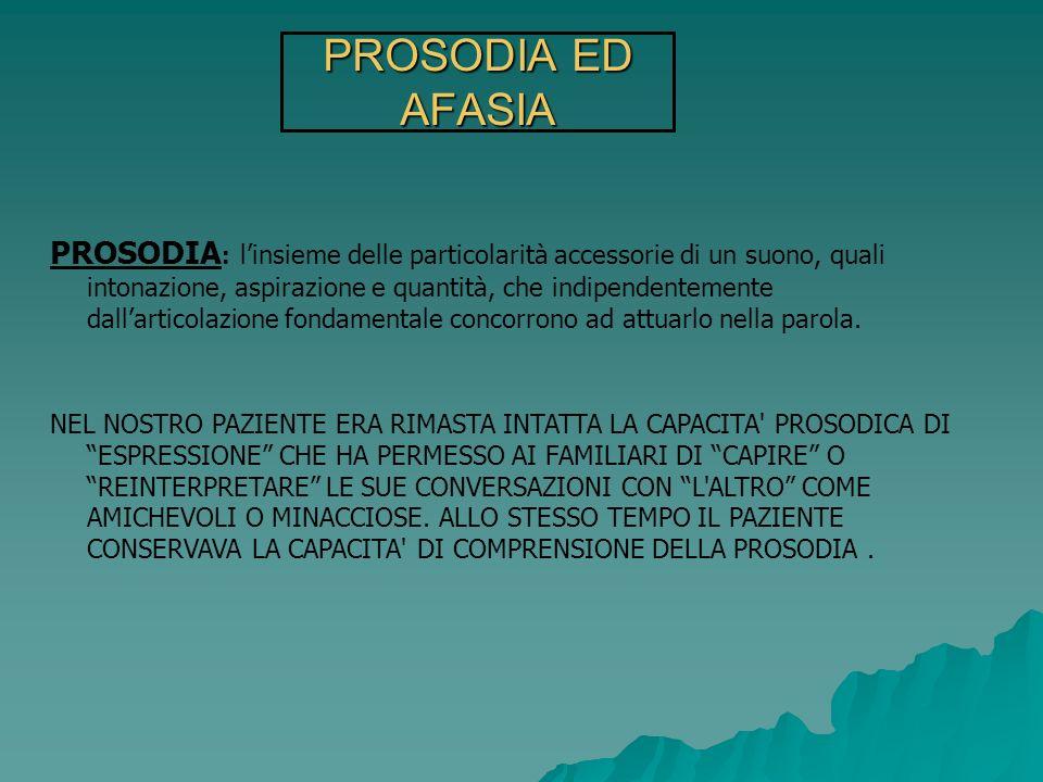 PROSODIA ED AFASIA PROSODIA : linsieme delle particolarità accessorie di un suono, quali intonazione, aspirazione e quantità, che indipendentemente da