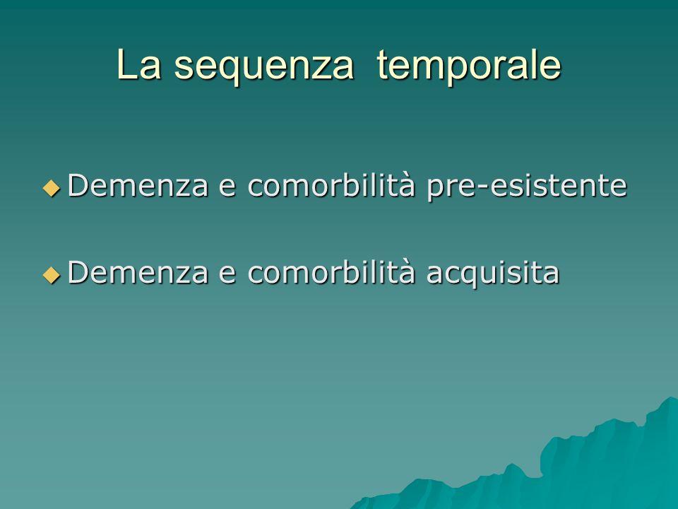 La sequenza temporale Demenza e comorbilità pre-esistente Demenza e comorbilità pre-esistente Demenza e comorbilità acquisita Demenza e comorbilità ac
