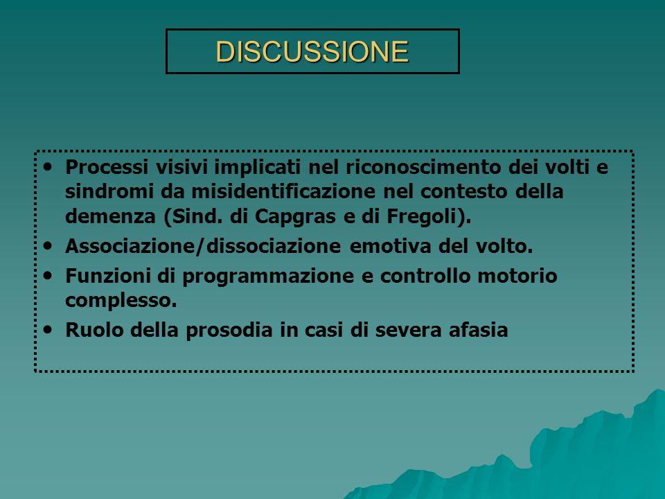 PROCESSI VISIVI In assenza del contenuto emozionale la persona diviene unSOSIA unIMPOSTORE (CAPGRAS-FREGOLI) L AREA DEPUTATA AL RICONOSCIMENTO DEI VOLTI E LOCALIZZATA NEL GIRO FUSIFORME (LOBO TEMPORALE) VIA DEL COSA (riconoscimento degli oggetti e delle persone in base alle loro caratteristiche fisiche) PROIETTA ALL AMIGDALA (SIST.LIMBICO) che assegna un significato emozionale (amico/nemico)