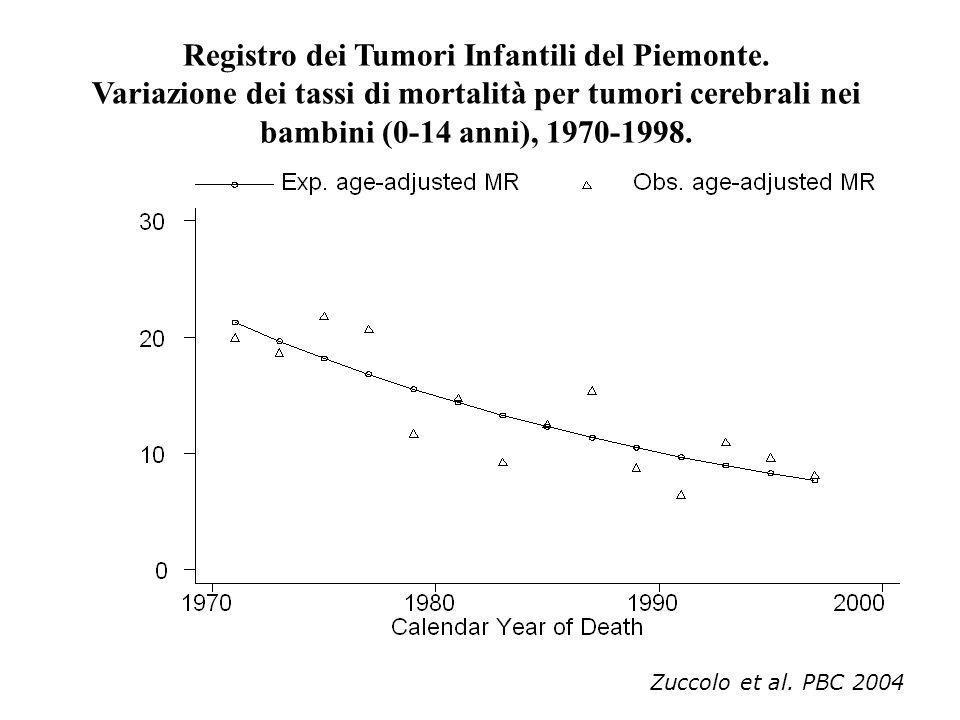 Registro dei Tumori Infantili del Piemonte. Variazione dei tassi di mortalità per tumori cerebrali nei bambini (0-14 anni), 1970-1998. Zuccolo et al.