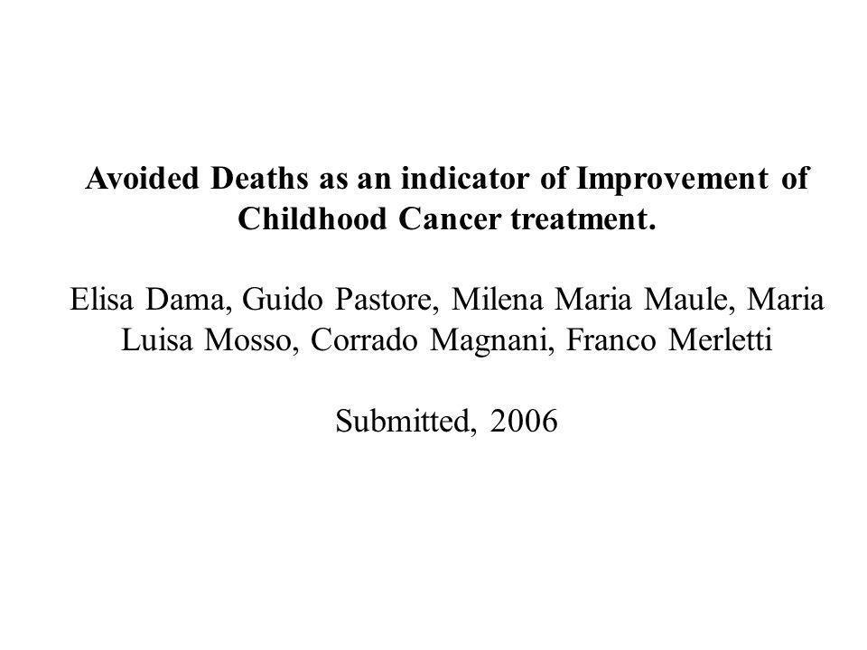 Avoided Deaths as an indicator of Improvement of Childhood Cancer treatment. Elisa Dama, Guido Pastore, Milena Maria Maule, Maria Luisa Mosso, Corrado