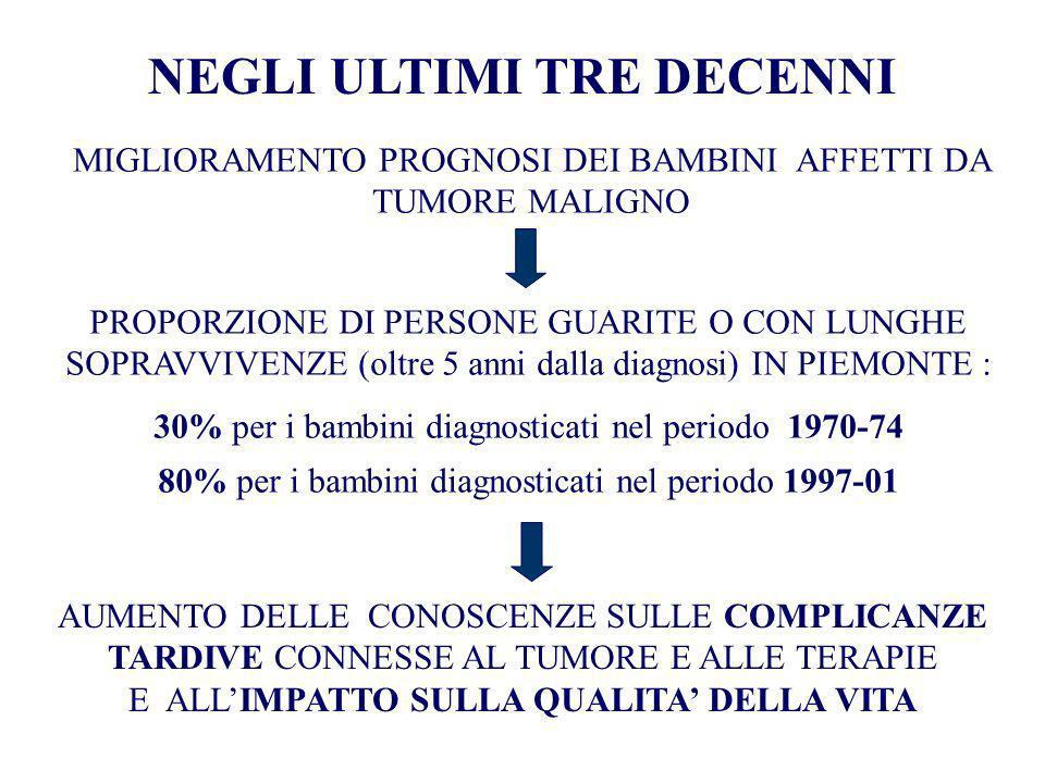 MIGLIORAMENTO PROGNOSI DEI BAMBINI AFFETTI DA TUMORE MALIGNO PROPORZIONE DI PERSONE GUARITE O CON LUNGHE SOPRAVVIVENZE (oltre 5 anni dalla diagnosi) I
