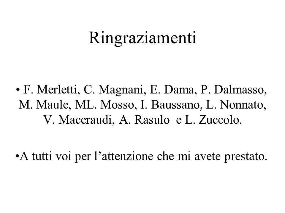 Ringraziamenti F. Merletti, C. Magnani, E. Dama, P. Dalmasso, M. Maule, ML. Mosso, I. Baussano, L. Nonnato, V. Maceraudi, A. Rasulo e L. Zuccolo. A tu