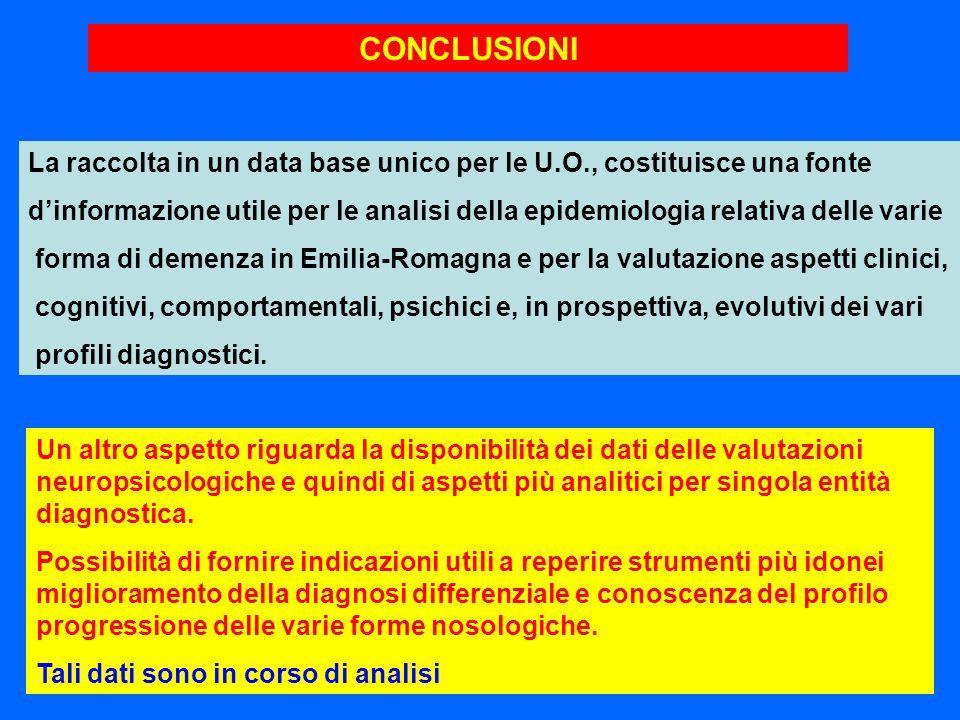 CONCLUSIONI La raccolta in un data base unico per le U.O., costituisce una fonte dinformazione utile per le analisi della epidemiologia relativa delle