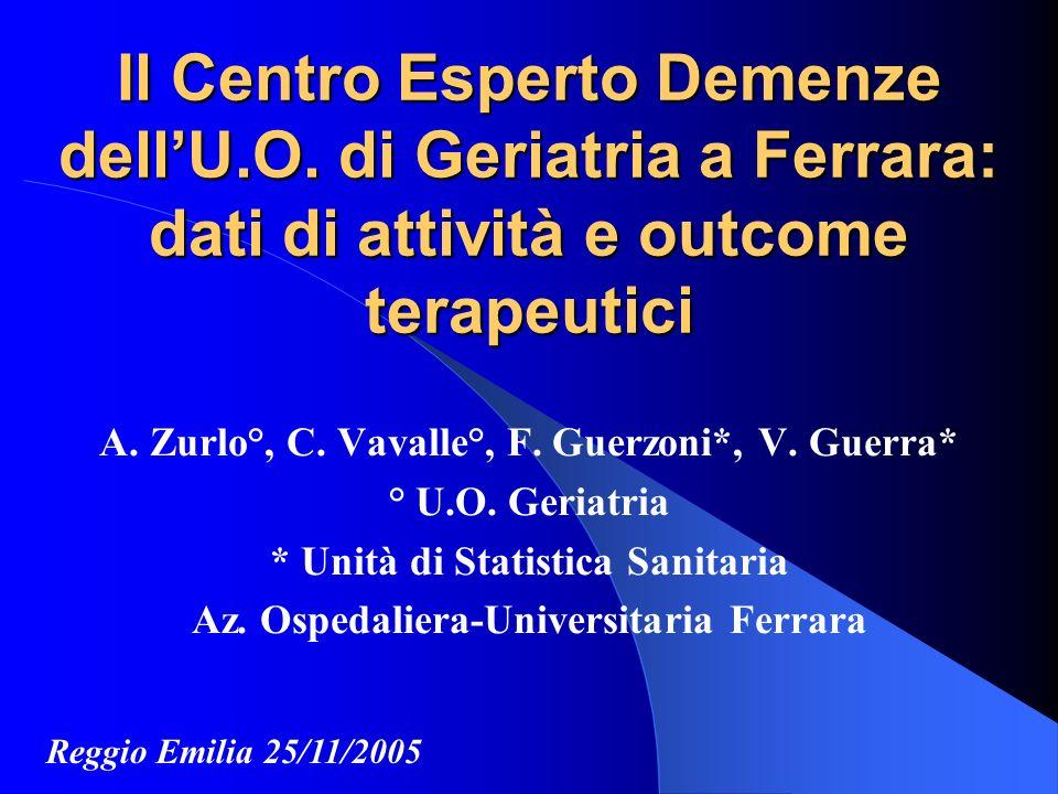 Il Centro Esperto Demenze dellU.O. di Geriatria a Ferrara: dati di attività e outcome terapeutici A. Zurlo°, C. Vavalle°, F. Guerzoni*, V. Guerra* ° U