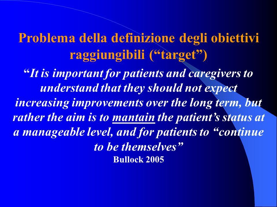 Problema della definizione degli obiettivi raggiungibili (target) It is important for patients and caregivers to understand that they should not expec
