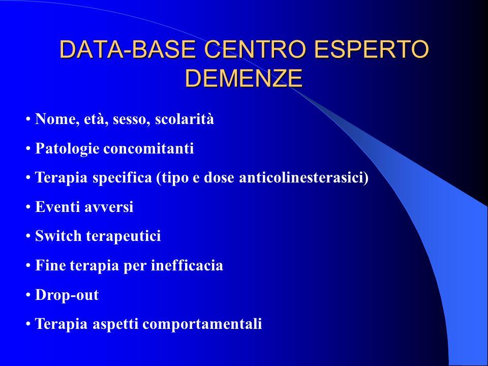 IL PROGETTO CRONOS IN ITALIA : QUALI RISULTATI ?