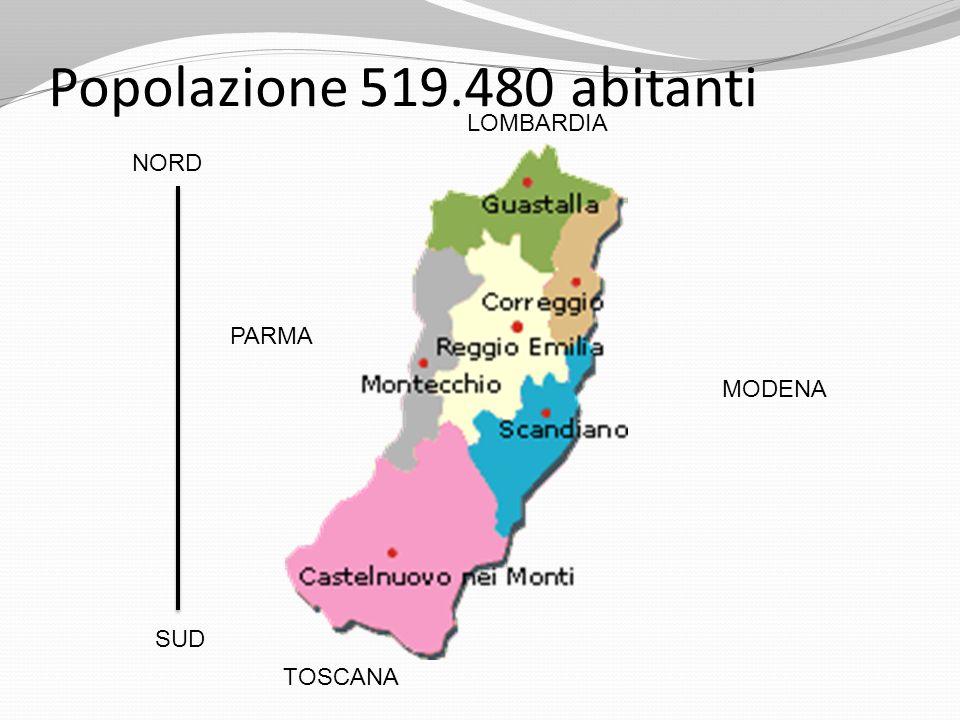 Popolazione 519.480 abitanti NORD SUD PARMA MODENA TOSCANA LOMBARDIA