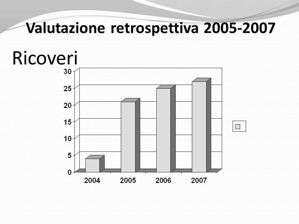 Ricoveri Valutazione retrospettiva 2005-2007