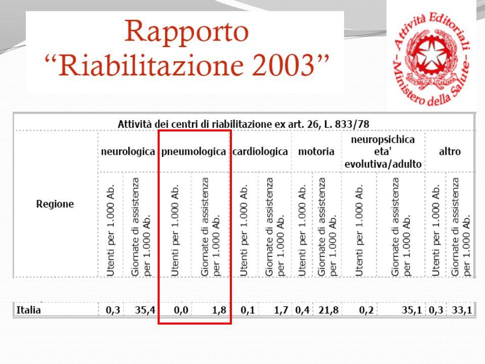 Principali DRG 2005 – 2009 a confronto