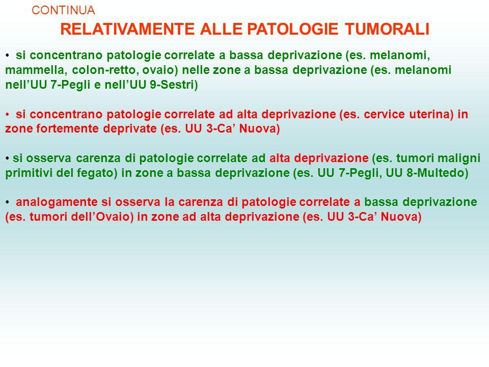 RELATIVAMENTE ALLE PATOLOGIE TUMORALI si concentrano patologie correlate a bassa deprivazione (es.