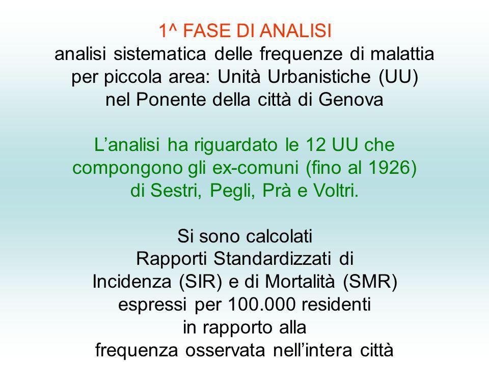1^ FASE DI ANALISI analisi sistematica delle frequenze di malattia per piccola area: Unità Urbanistiche (UU) nel Ponente della città di Genova Lanalisi ha riguardato le 12 UU che compongono gli ex-comuni (fino al 1926) di Sestri, Pegli, Prà e Voltri.