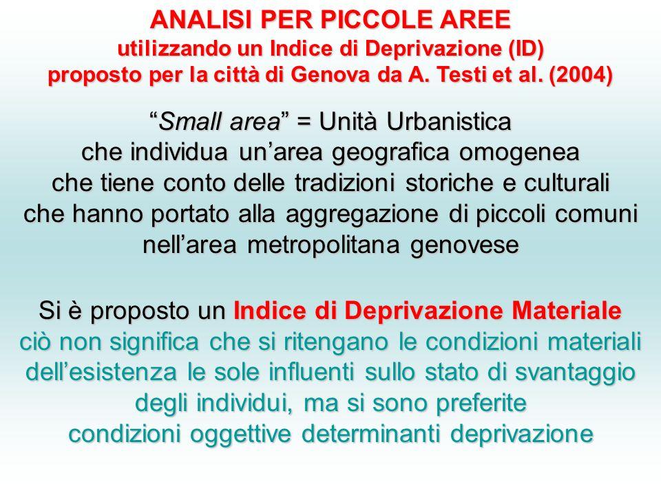 ANALISI PER PICCOLE AREE utilizzando un Indice di Deprivazione (ID) proposto per la città di Genova da A.