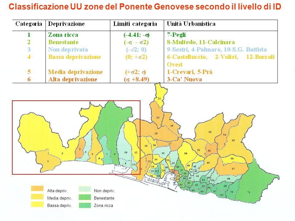 Classificazione UU zone del Ponente Genovese secondo il livello di ID Alta depriv.