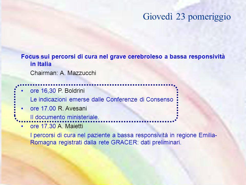 Focus sui percorsi di cura nel grave cerebroleso a bassa responsività in Italia Chairman: A.
