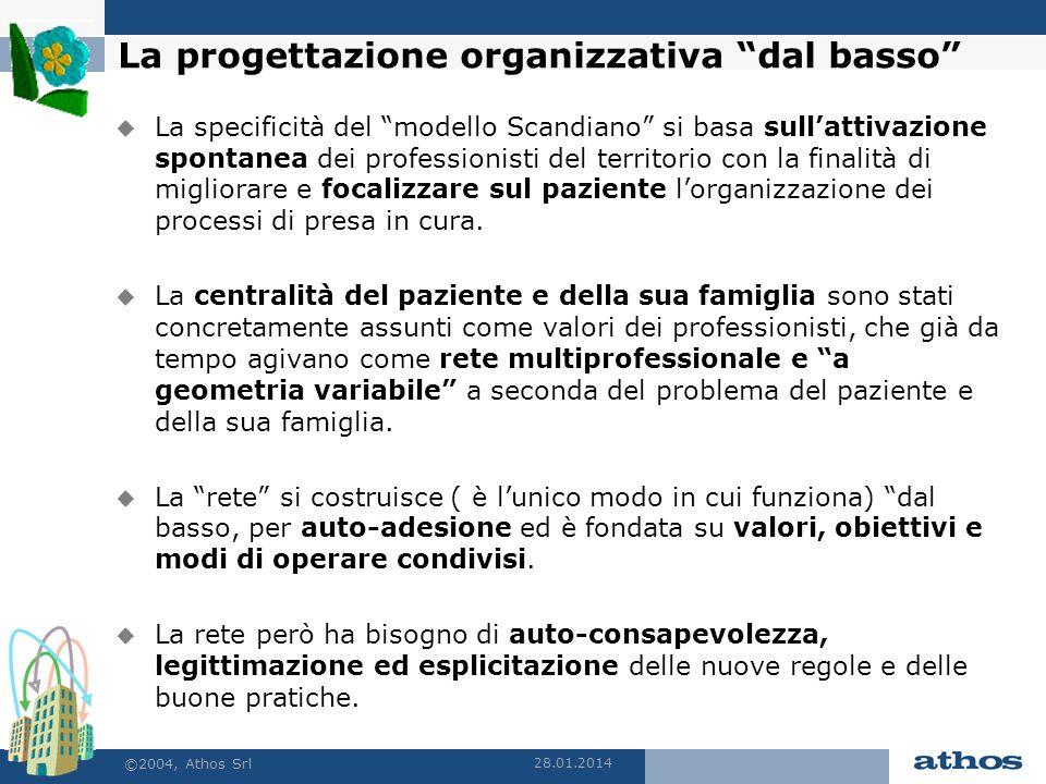28.01.2014 ©2004, Athos Srl La progettazione organizzativa dal basso La specificità del modello Scandiano si basa sullattivazione spontanea dei profes