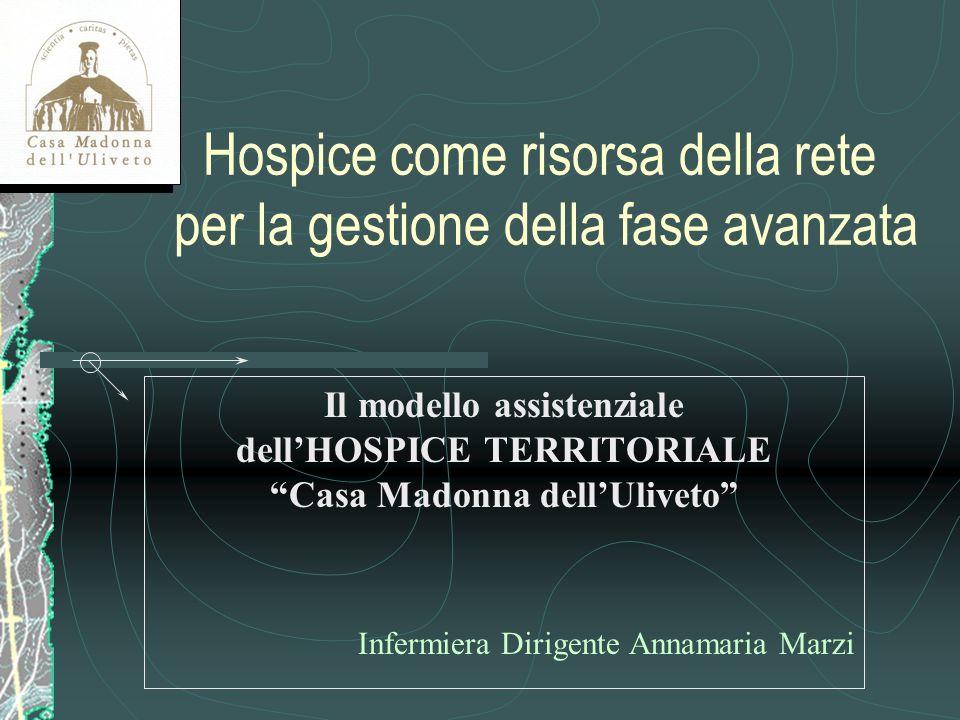 Hospice come risorsa della rete per la gestione della fase avanzata Il modello assistenziale dellHOSPICE TERRITORIALE Casa Madonna dellUliveto Infermi