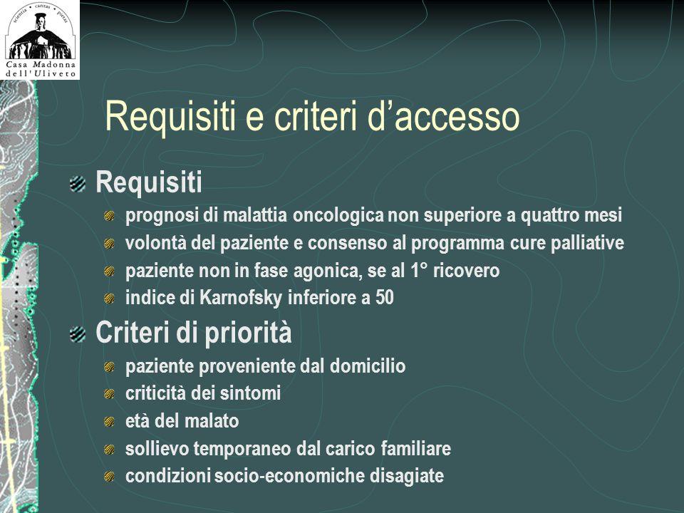 Requisiti e criteri daccesso Requisiti prognosi di malattia oncologica non superiore a quattro mesi volontà del paziente e consenso al programma cure