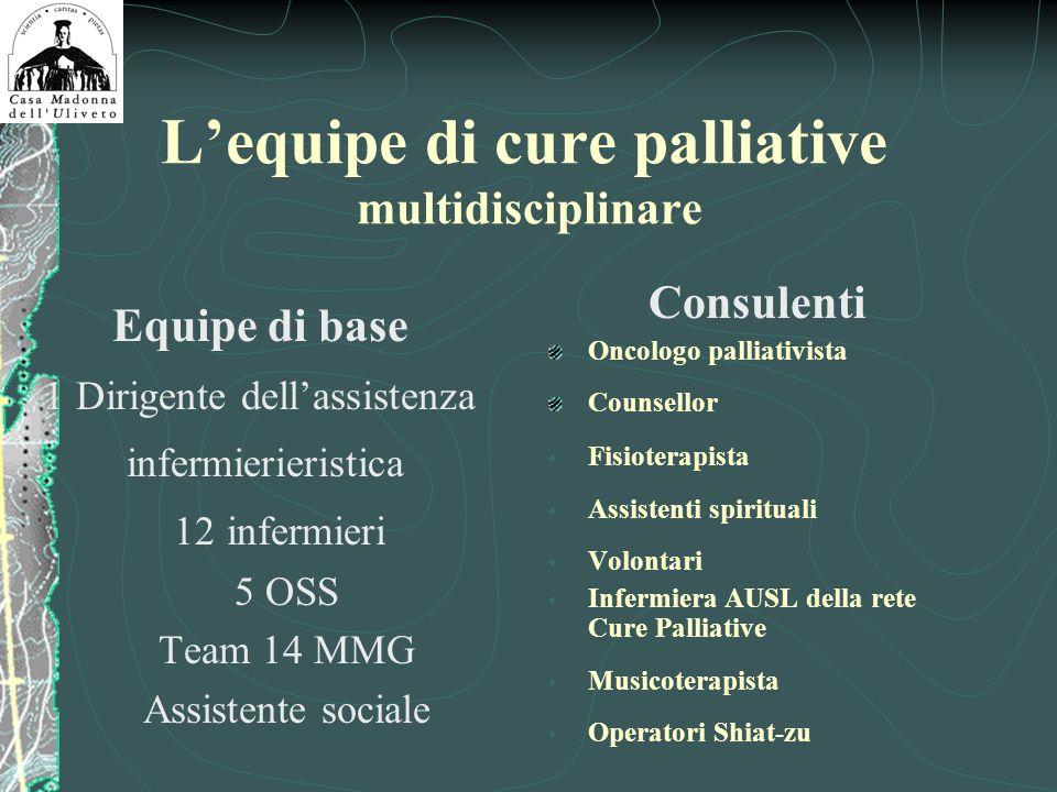 Lequipe di cure palliative multidisciplinare Equipe di base 1 Dirigente dellassistenza infermierieristica 12 infermieri 5 OSS Team 14 MMG Assistente s