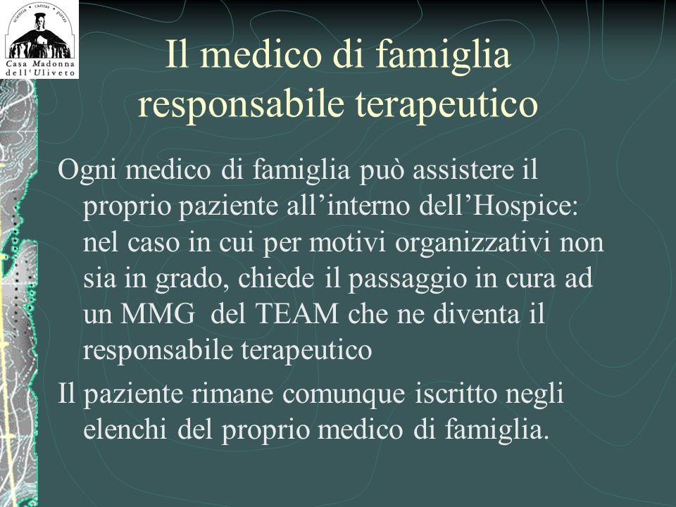 Il medico di famiglia responsabile terapeutico Ogni medico di famiglia può assistere il proprio paziente allinterno dellHospice: nel caso in cui per m
