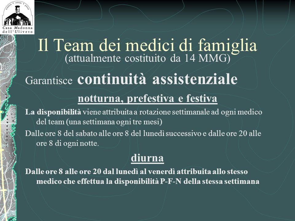 Il Team dei medici di famiglia (attualmente costituito da 14 MMG) Garantisce continuità assistenziale notturna, prefestiva e festiva La disponibilità
