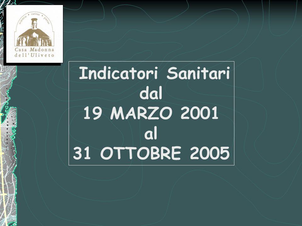 Indicatori Sanitari dal 19 MARZO 2001 al 31 OTTOBRE 2005