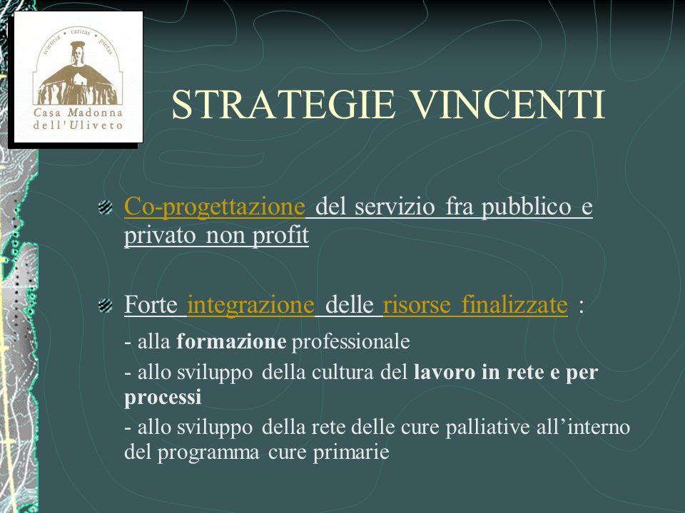 STRATEGIE VINCENTI Co-progettazione del servizio fra pubblico e privato non profit Forte integrazione delle risorse finalizzate : - alla formazione pr