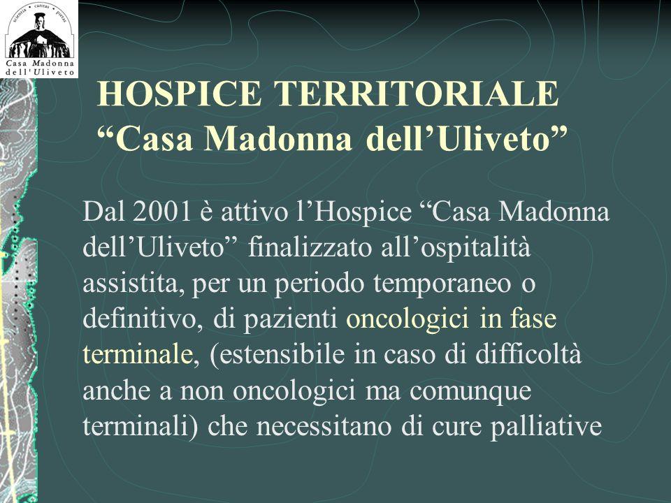 HOSPICE TERRITORIALE Casa Madonna dellUliveto Dal 2001 è attivo lHospice Casa Madonna dellUliveto finalizzato allospitalità assistita, per un periodo