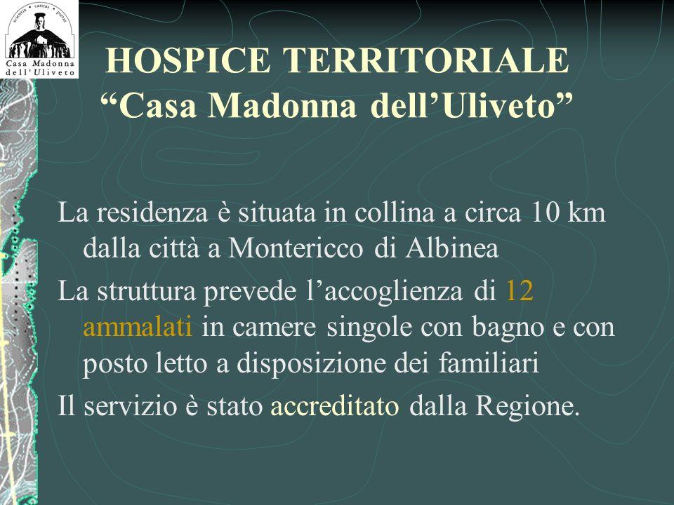 HOSPICE TERRITORIALE Casa Madonna dellUliveto La residenza è situata in collina a circa 10 km dalla città a Montericco di Albinea La struttura prevede