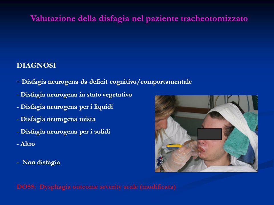 Valutazione della disfagia nel paziente tracheotomizzato DIAGNOSI - Disfagia neurogena da deficit cognitivo/comportamentale - Disfagia neurogena in st