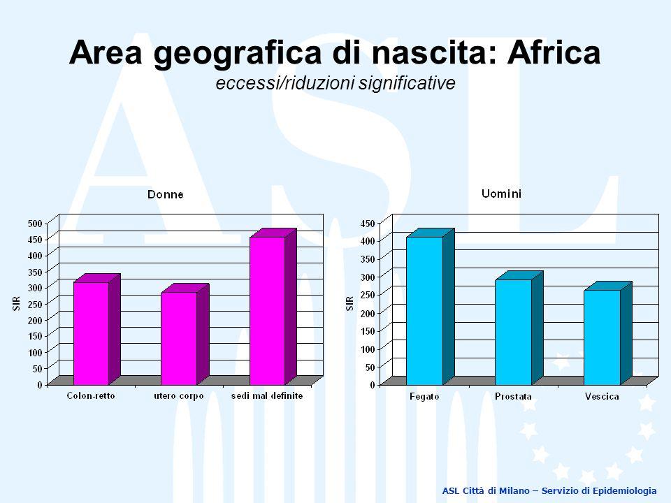 ASL Città di Milano – Servizio di Epidemiologia Area geografica di nascita: Africa eccessi/riduzioni significative