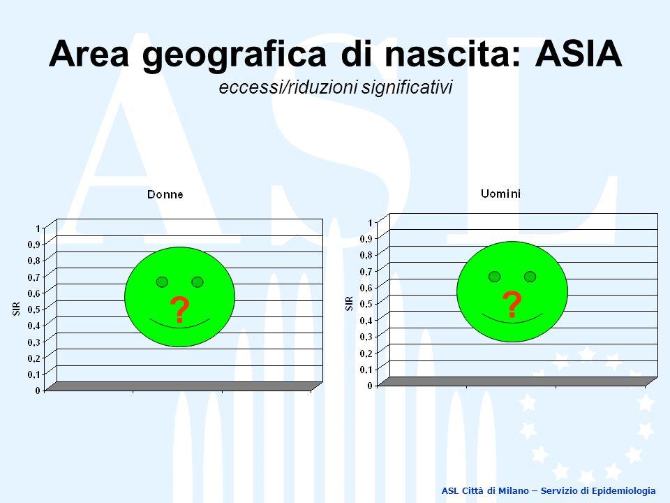 ASL Città di Milano – Servizio di Epidemiologia Area geografica di nascita: ASIA eccessi/riduzioni significativi .
