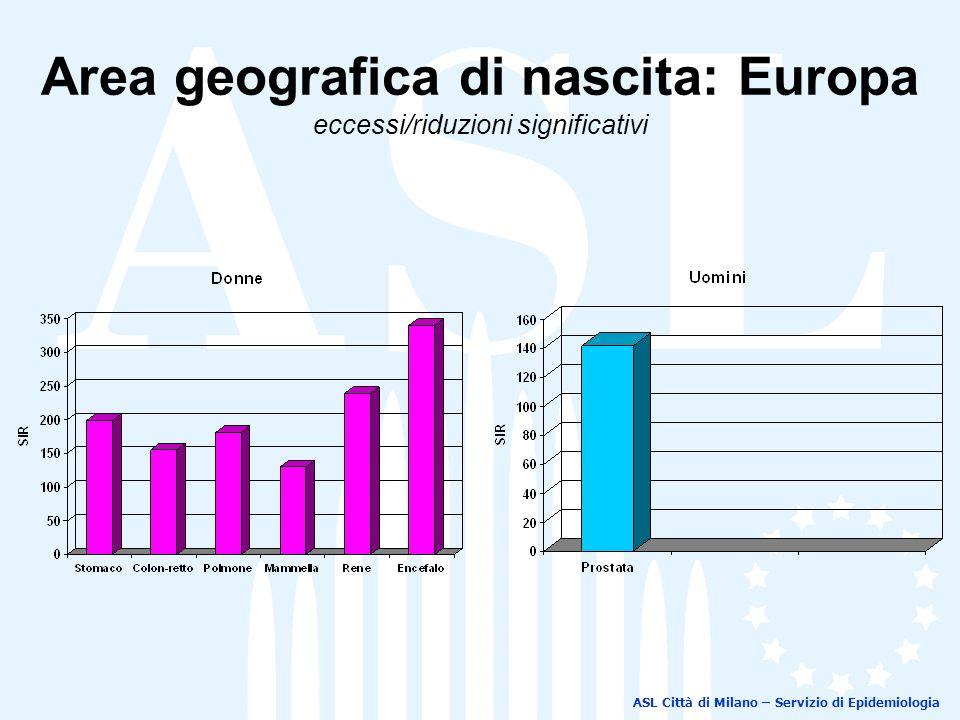 ASL Città di Milano – Servizio di Epidemiologia Area geografica di nascita: Europa eccessi/riduzioni significativi