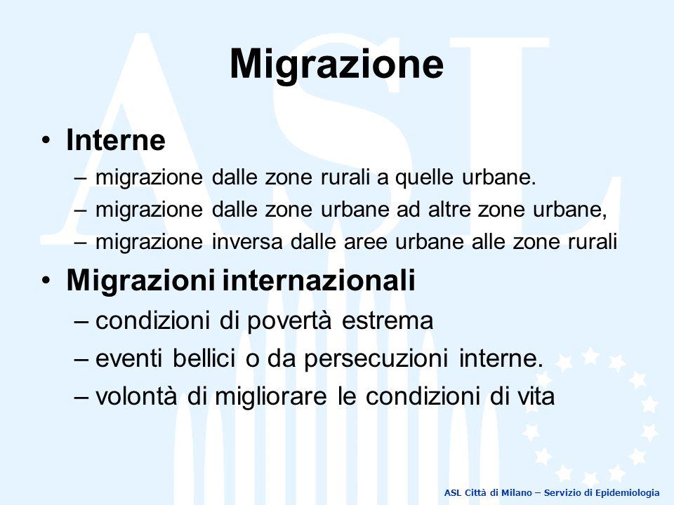 ASL Città di Milano – Servizio di Epidemiologia Migrazione Interne –migrazione dalle zone rurali a quelle urbane.