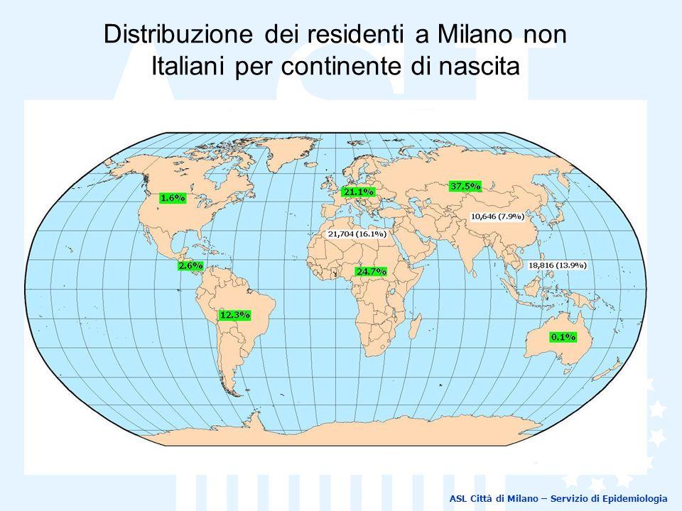 Distribuzione dei residenti a Milano non Italiani per continente di nascita ASL Città di Milano – Servizio di Epidemiologia