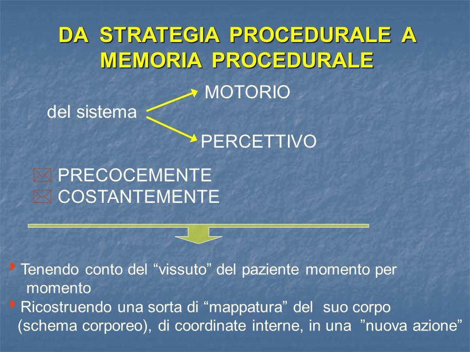DA STRATEGIA PROCEDURALE A MEMORIA PROCEDURALE del sistema PERCETTIVO * PRECOCEMENTE * COSTANTEMENTE Tenendo conto del vissuto del paziente momento pe