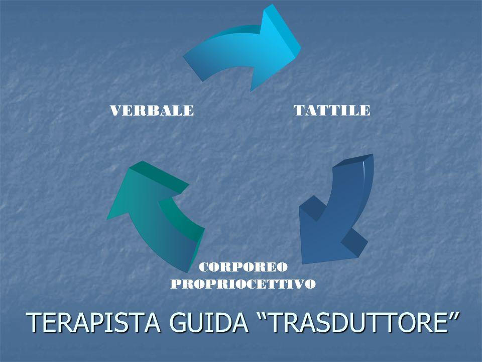 TERAPISTA GUIDA TRASDUTTORE TATTILE CORPOREO PROPRIOCETTIVO VERBALE