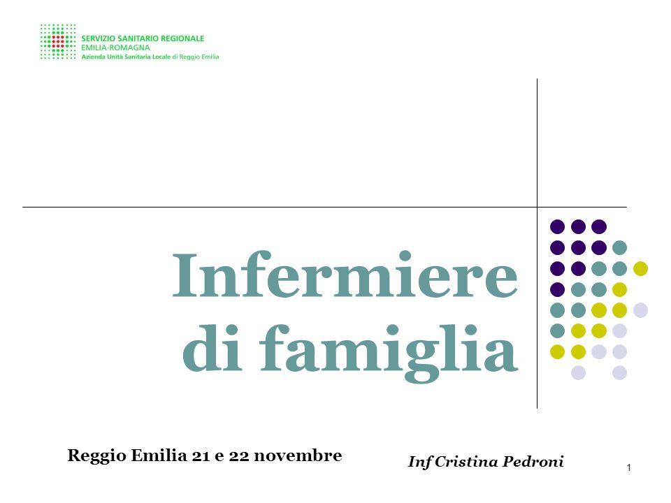 1 Infermiere di famiglia Reggio Emilia 21 e 22 novembre Inf Cristina Pedroni