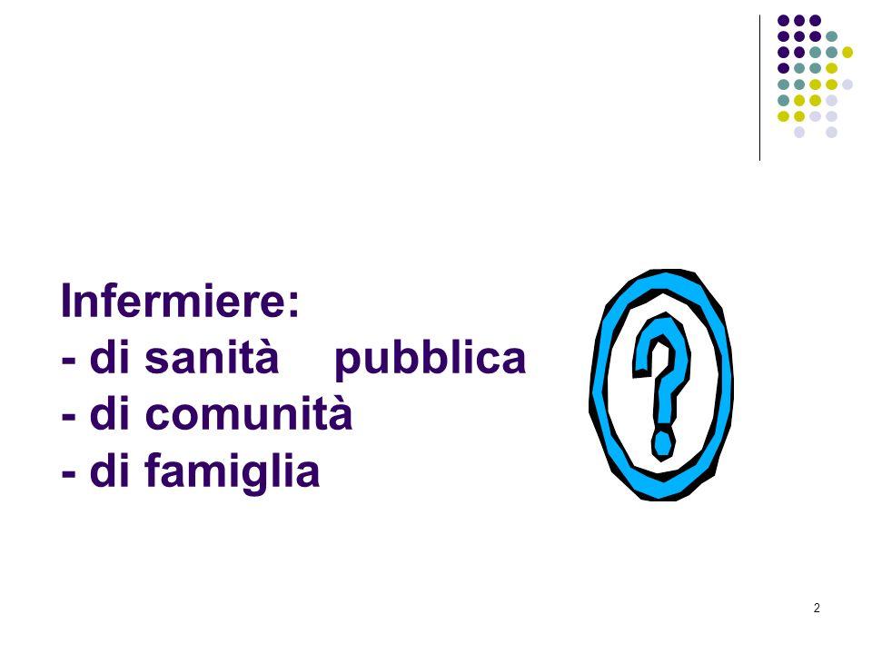 2 Infermiere: - di sanità pubblica - di comunità - di famiglia