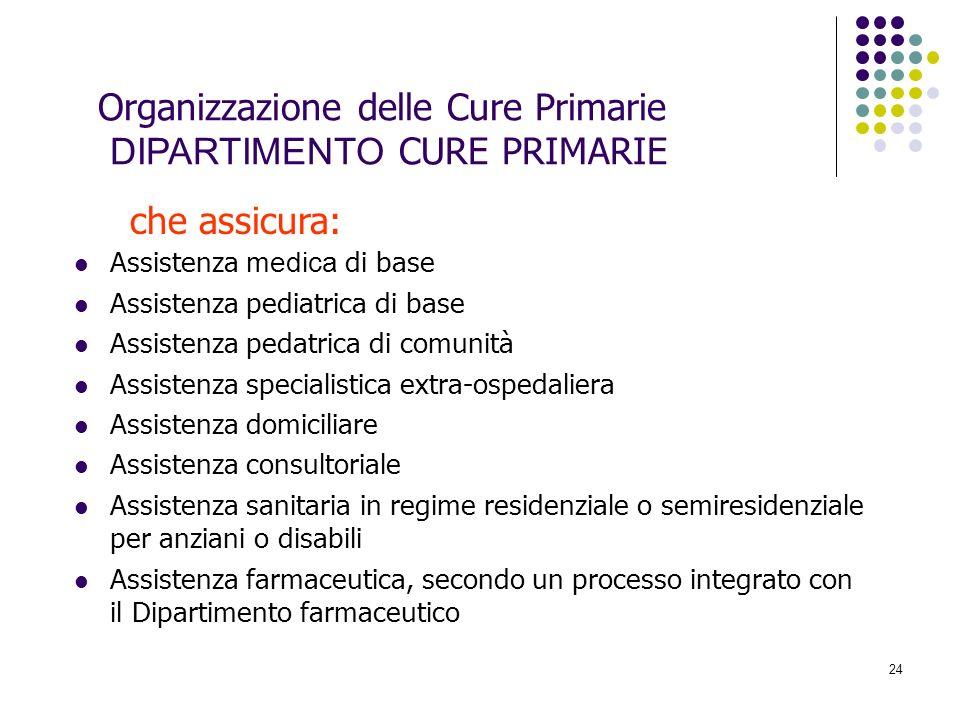 24 Organizzazione delle Cure Primarie DIPARTIMENTO CURE PRIMARIE Assistenza medica di base Assistenza pediatrica di base Assistenza pedatrica di comun